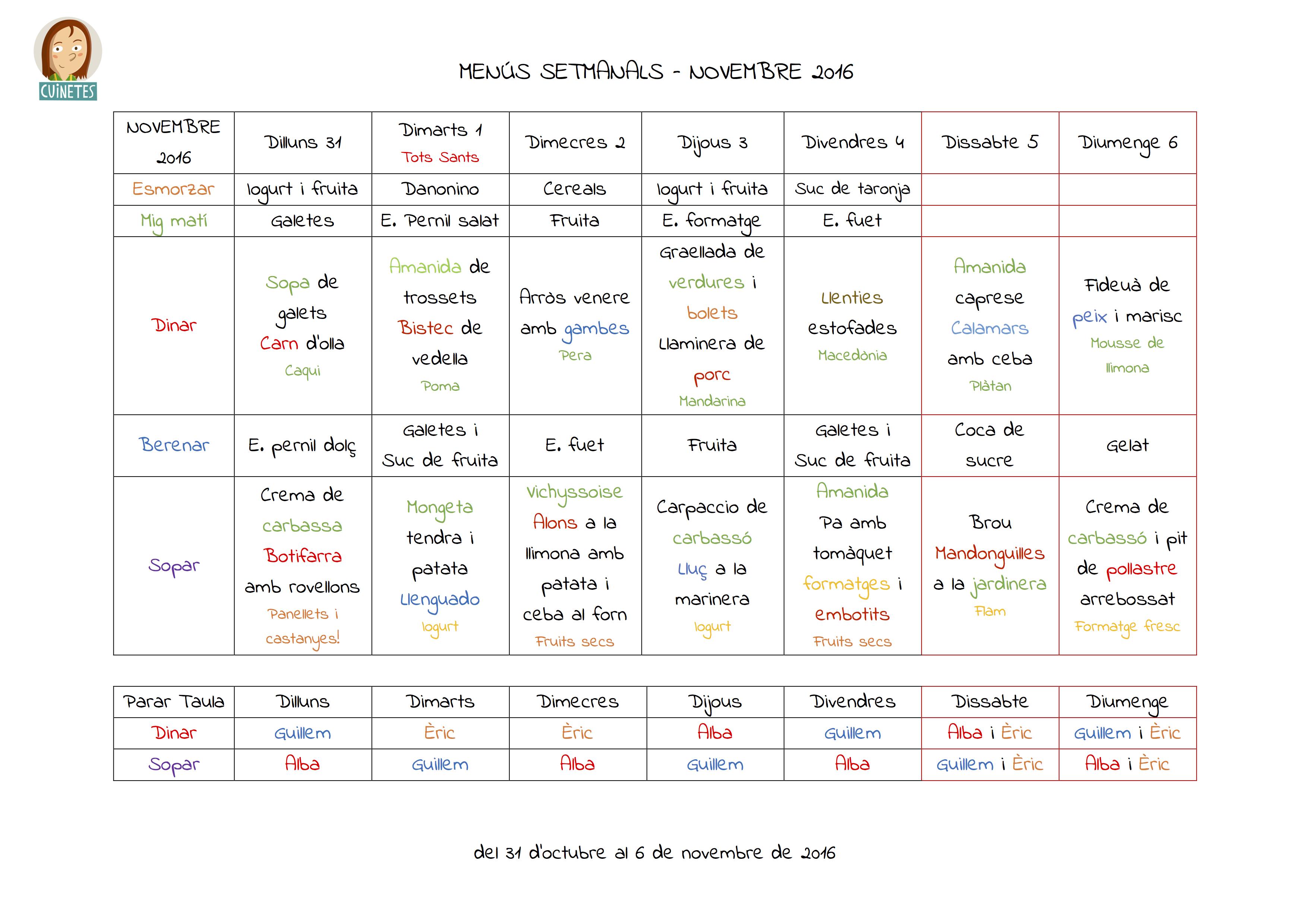 novembre_menus_setmanals